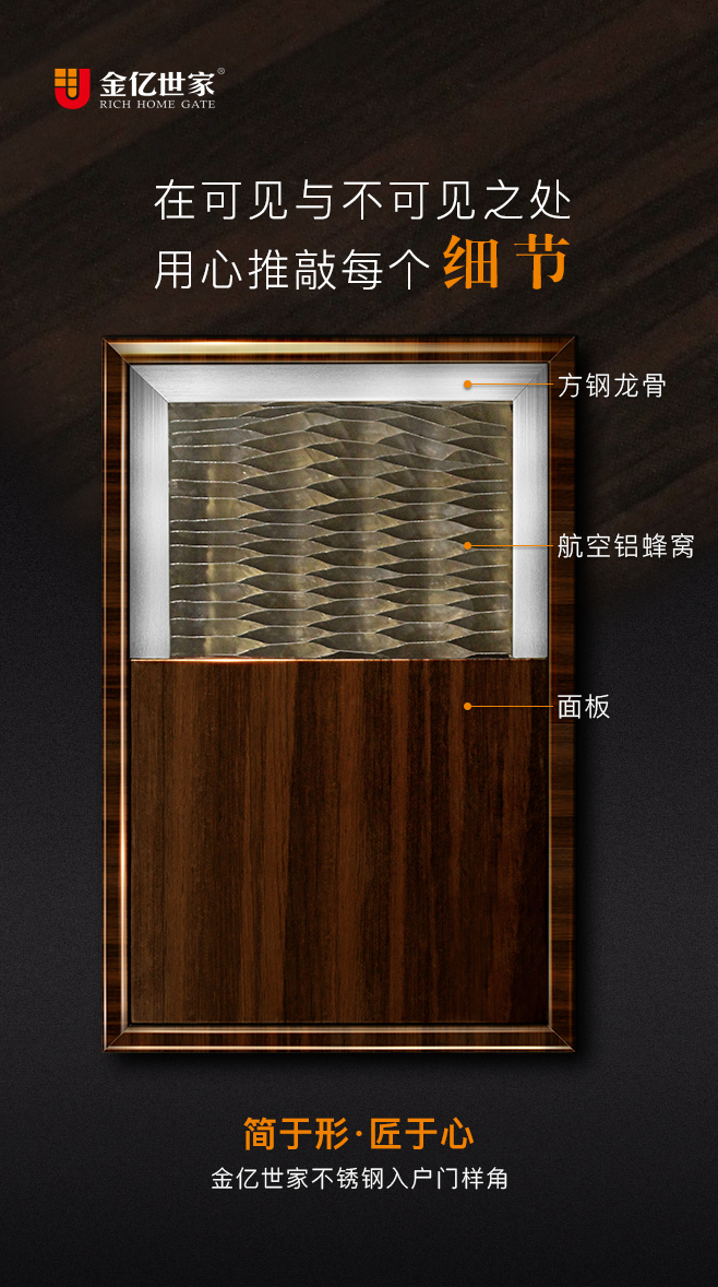 广东高端门窗厂家金亿世家315,重诚重质,匠心可鉴